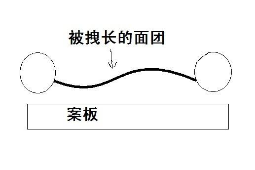 15分钟到位的揉面方法(可揉超黏面团)史上最详细手工揉面方法