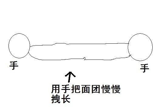 15分钟到位的揉面方法(可揉超黏面团)的做法 步骤3