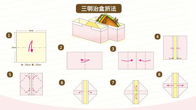 《Tinrry下午茶》教你做吞拿鱼三明治的做法 步骤19
